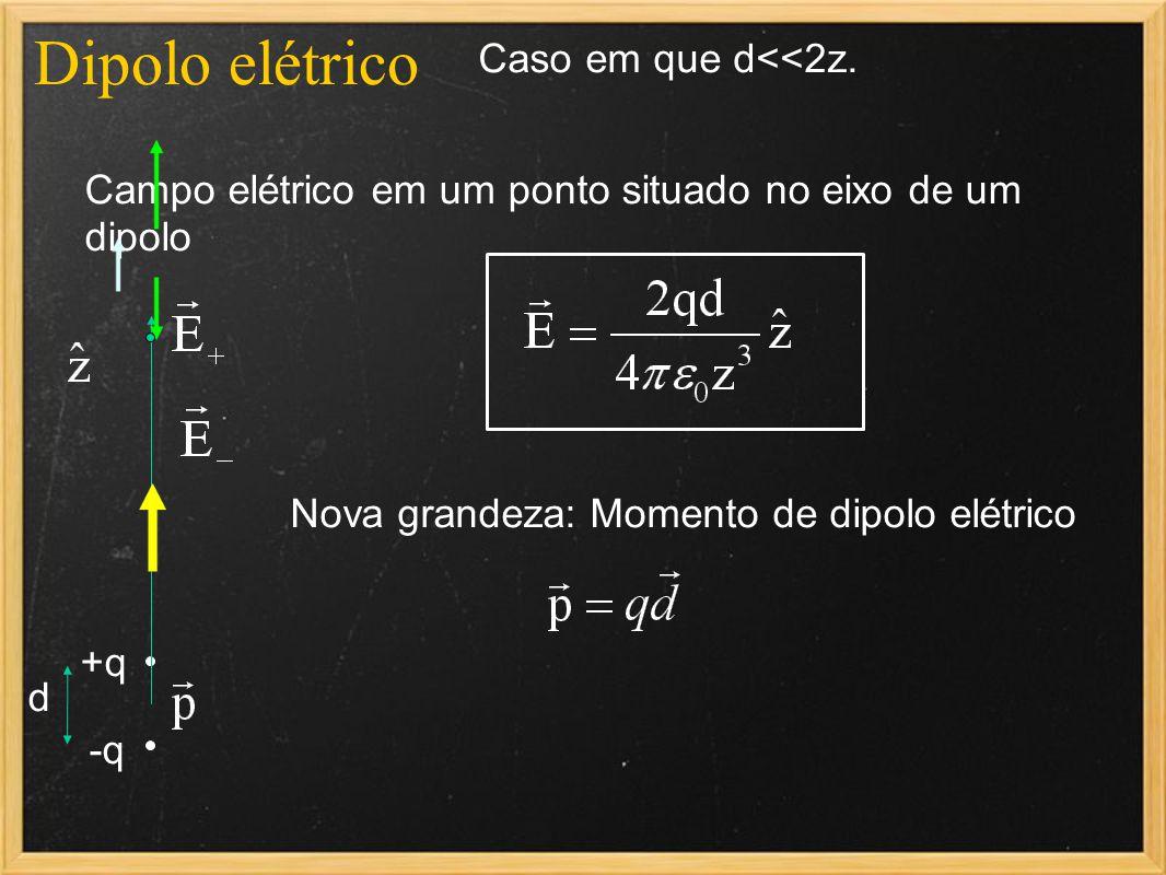 Dipolo elétrico Campo elétrico em um ponto situado no eixo de um dipolo -q +q d Caso em que d<<2z. Nova grandeza: Momento de dipolo elétrico