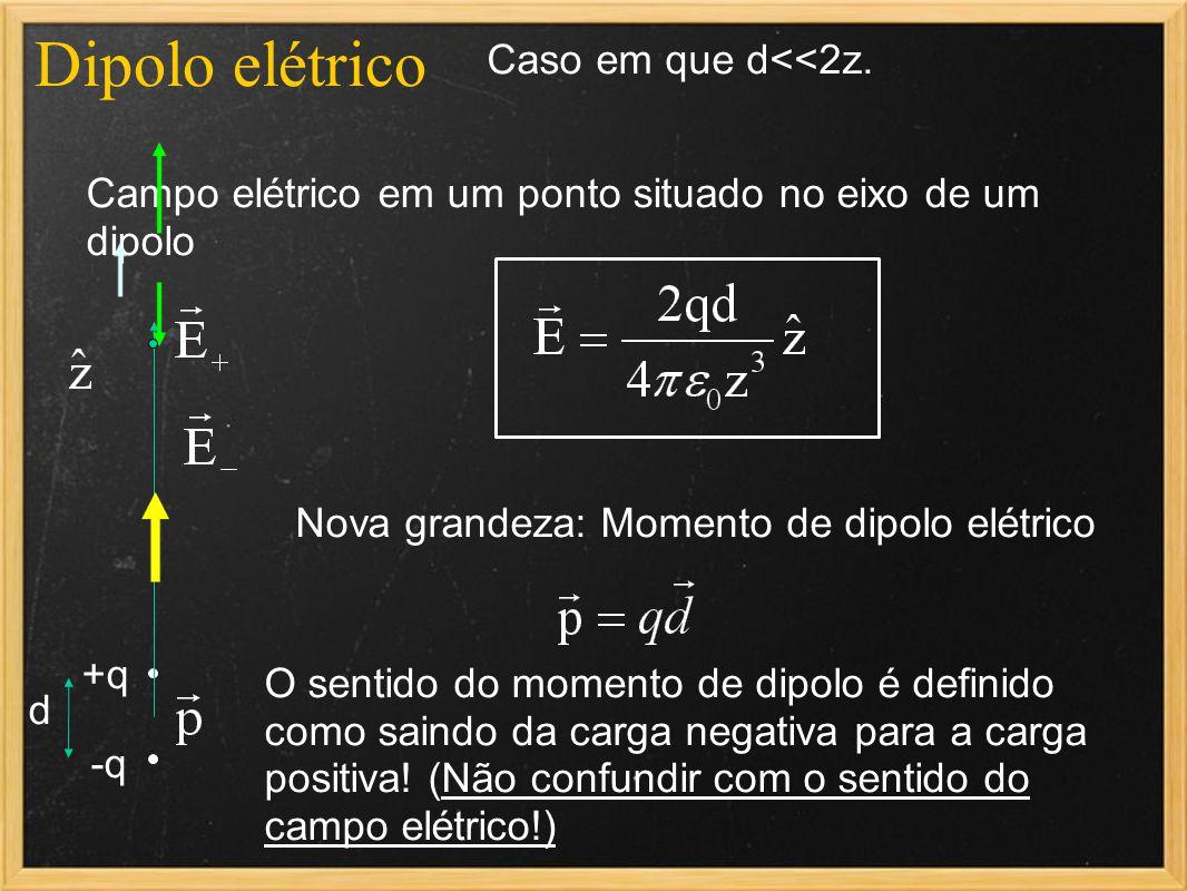 Dipolo elétrico Campo elétrico em um ponto situado no eixo de um dipolo -q +q d Caso em que d<<2z. Nova grandeza: Momento de dipolo elétrico O sentido