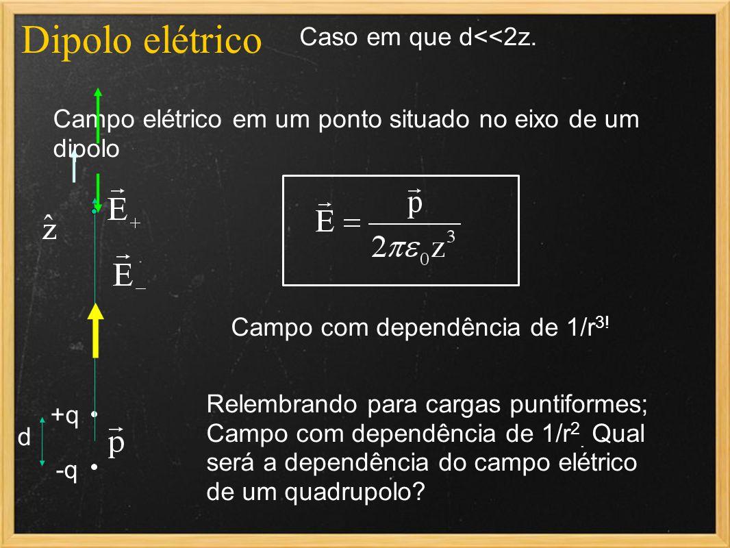 Dipolo elétrico Campo elétrico em um ponto situado no eixo de um dipolo -q +q d Caso em que d<<2z. Campo com dependência de 1/r 3! Relembrando para ca