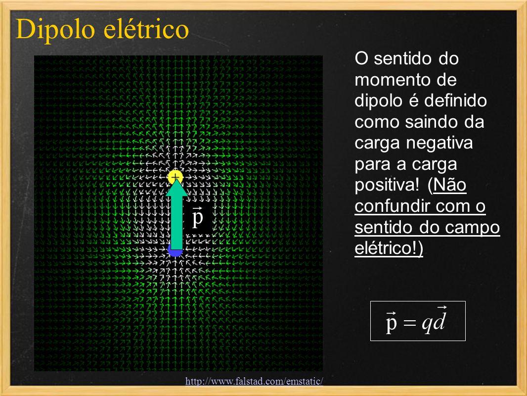 Dipolo elétrico http://www.falstad.com/emstatic/ O sentido do momento de dipolo é definido como saindo da carga negativa para a carga positiva! (Não c