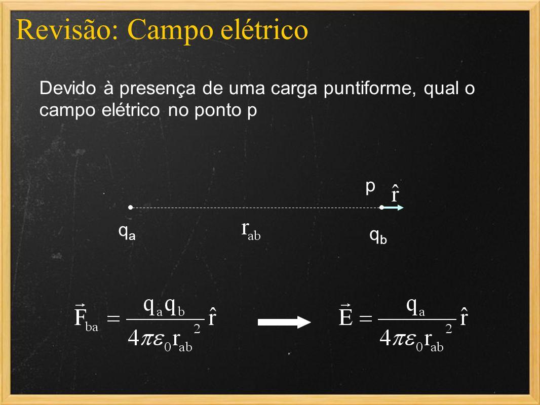 Devido à presença de uma carga puntiforme de carga negativa -q, qual o campo elétrico no ponto p -q a p Substituindo q por -q a Faz sentido.