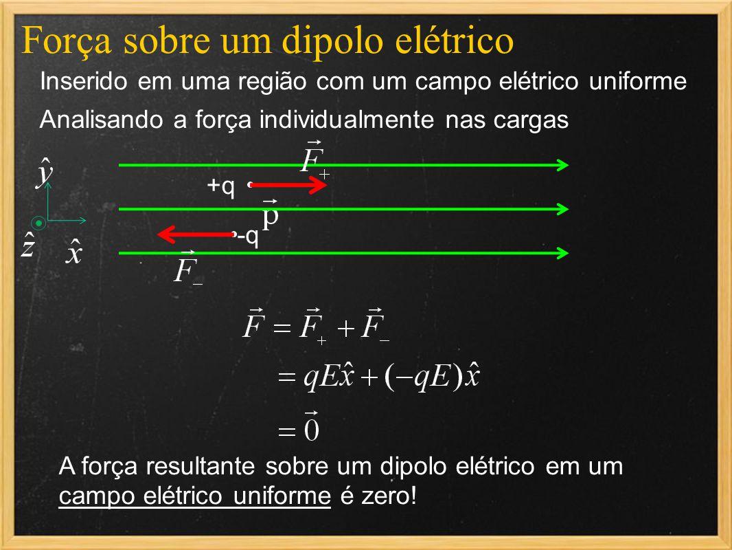 Força sobre um dipolo elétrico Inserido em uma região com um campo elétrico uniforme Analisando a força individualmente nas cargas +q -q A força resul