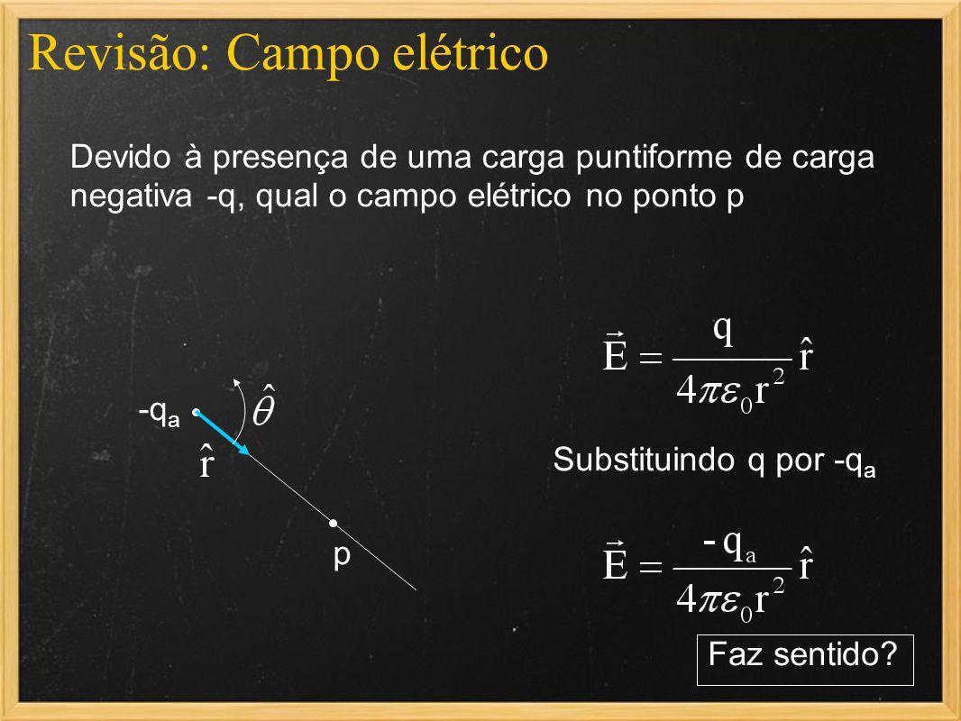 Devido à presença de uma carga puntiforme de carga negativa -q, qual o campo elétrico no ponto p -q a p Substituindo q por -q a Faz sentido? Revisão: