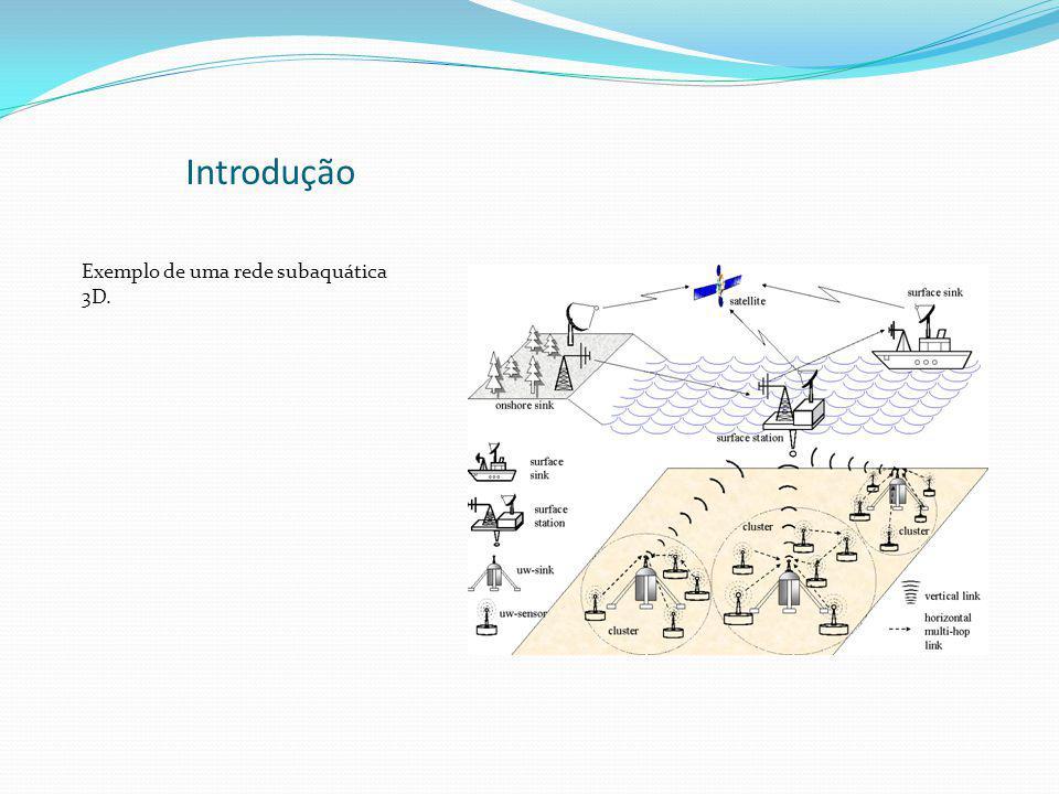 Introdução Exemplo de uma rede subaquática 3D.