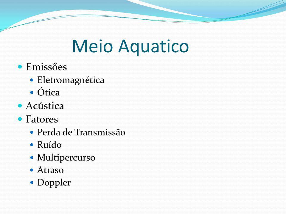 Meio Aquatico Emissões Eletromagnética Ótica Acústica Fatores Perda de Transmissão Ruído Multipercurso Atraso Doppler