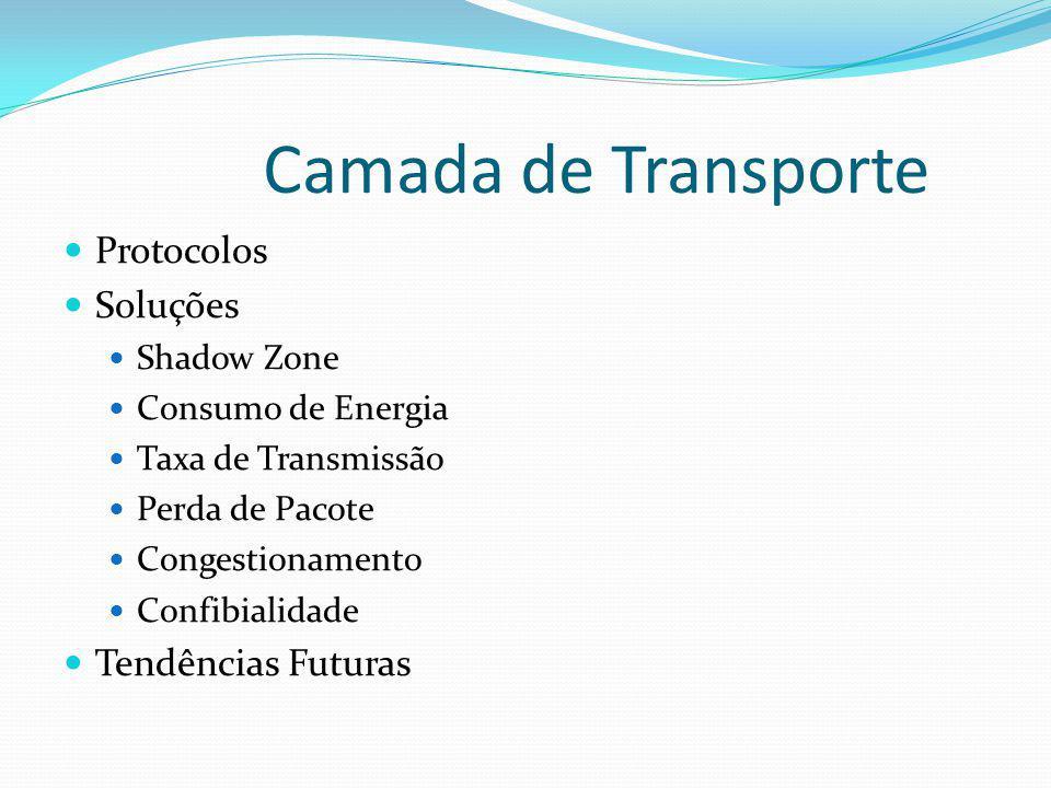 Camada de Transporte Protocolos Soluções Shadow Zone Consumo de Energia Taxa de Transmissão Perda de Pacote Congestionamento Confibialidade Tendências Futuras
