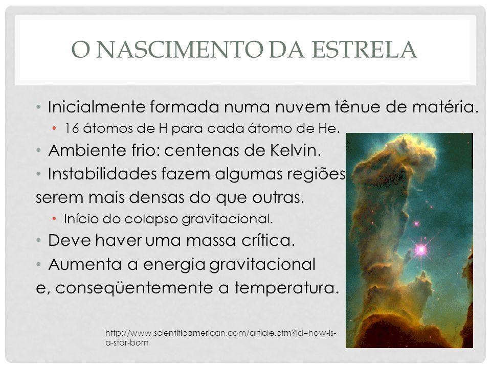 O NASCIMENTO DA ESTRELA Inicialmente formada numa nuvem tênue de matéria. 16 átomos de H para cada átomo de He. Ambiente frio: centenas de Kelvin. Ins