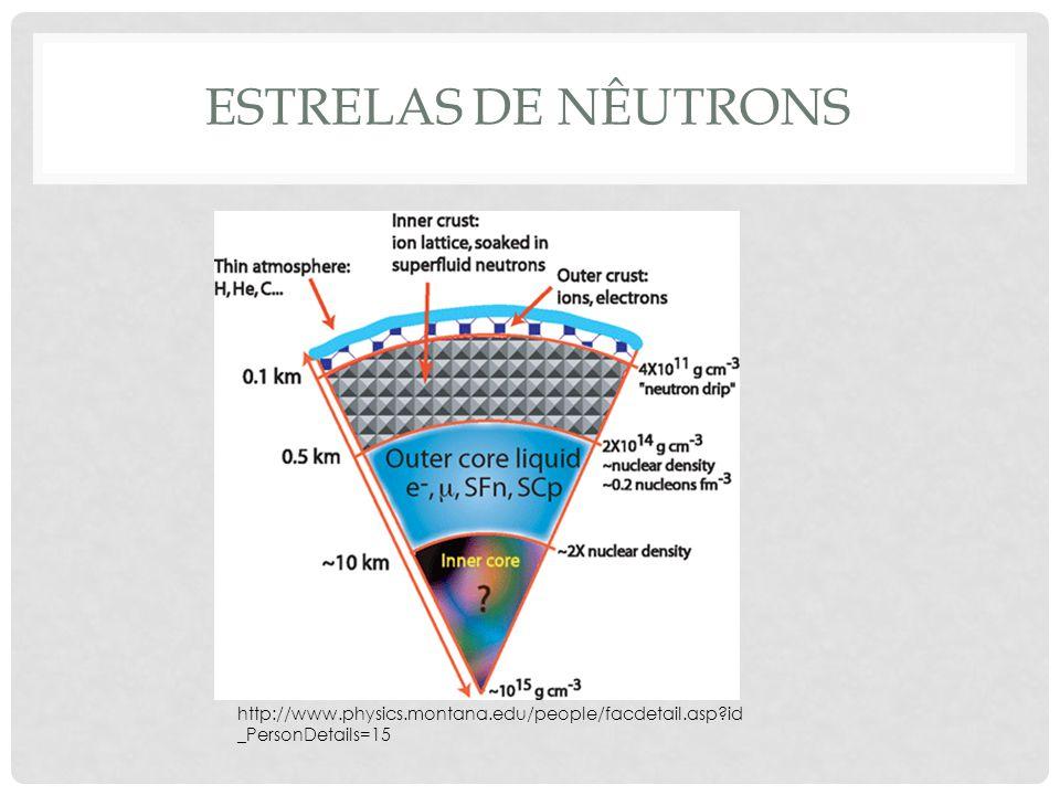 ESTRELAS DE NÊUTRONS http://www.physics.montana.edu/people/facdetail.asp?id _PersonDetails=15