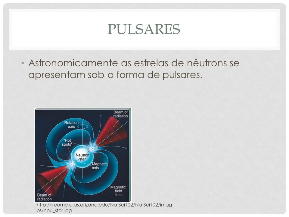 PULSARES Astronomicamente as estrelas de nêutrons se apresentam sob a forma de pulsares. http://ircamera.as.arizona.edu/NatSci102/NatSci102/imag es/ne