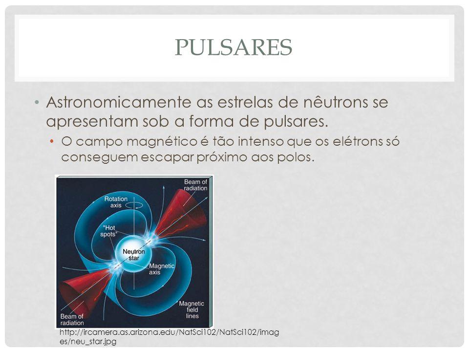 PULSARES Astronomicamente as estrelas de nêutrons se apresentam sob a forma de pulsares. O campo magnético é tão intenso que os elétrons só conseguem