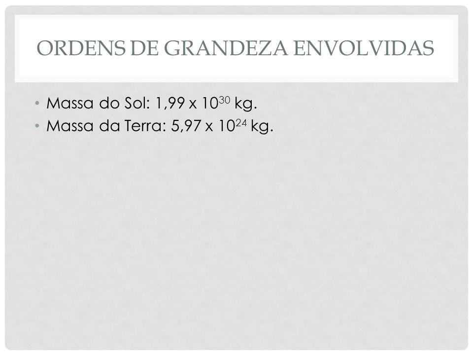 ORDENS DE GRANDEZA ENVOLVIDAS Massa do Sol: 1,99 x 10 30 kg. Massa da Terra: 5,97 x 10 24 kg.