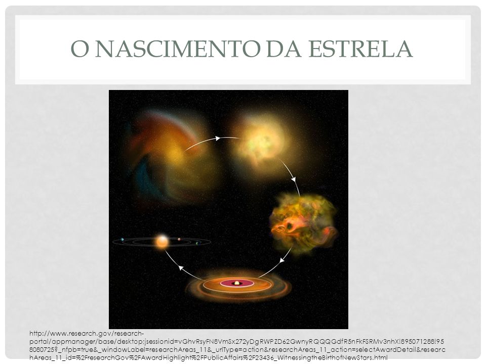 O NASCIMENTO DA ESTRELA Inicialmente formada numa nuvem tênue de matéria.