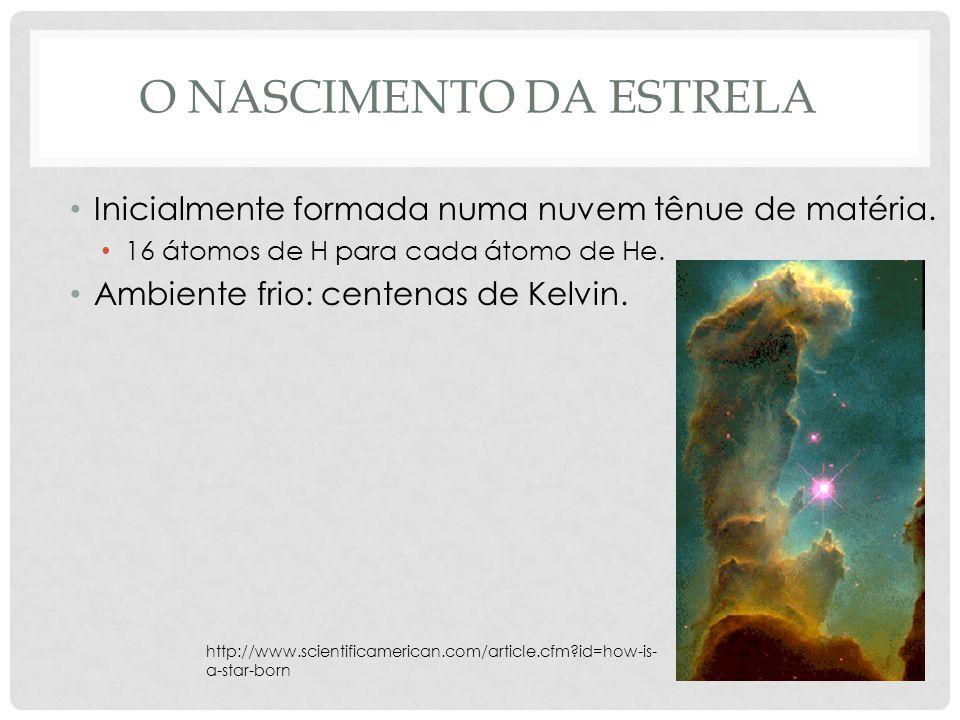 O NASCIMENTO DA ESTRELA Inicialmente formada numa nuvem tênue de matéria. 16 átomos de H para cada átomo de He. Ambiente frio: centenas de Kelvin. htt