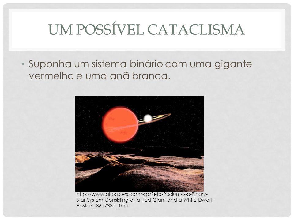 UM POSSÍVEL CATACLISMA Suponha um sistema binário com uma gigante vermelha e uma anã branca. http://www.allposters.com/-sp/Zeta-Piscium-Is-a-Binary- S