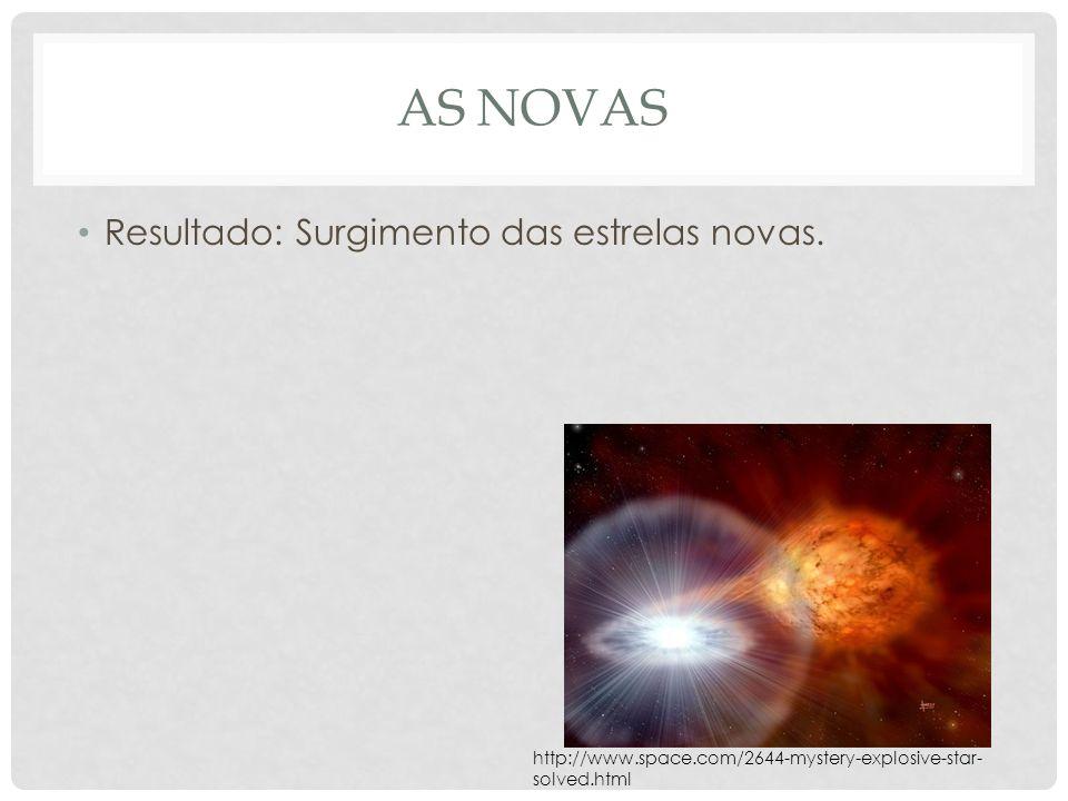 AS NOVAS Resultado: Surgimento das estrelas novas. http://www.space.com/2644-mystery-explosive-star- solved.html