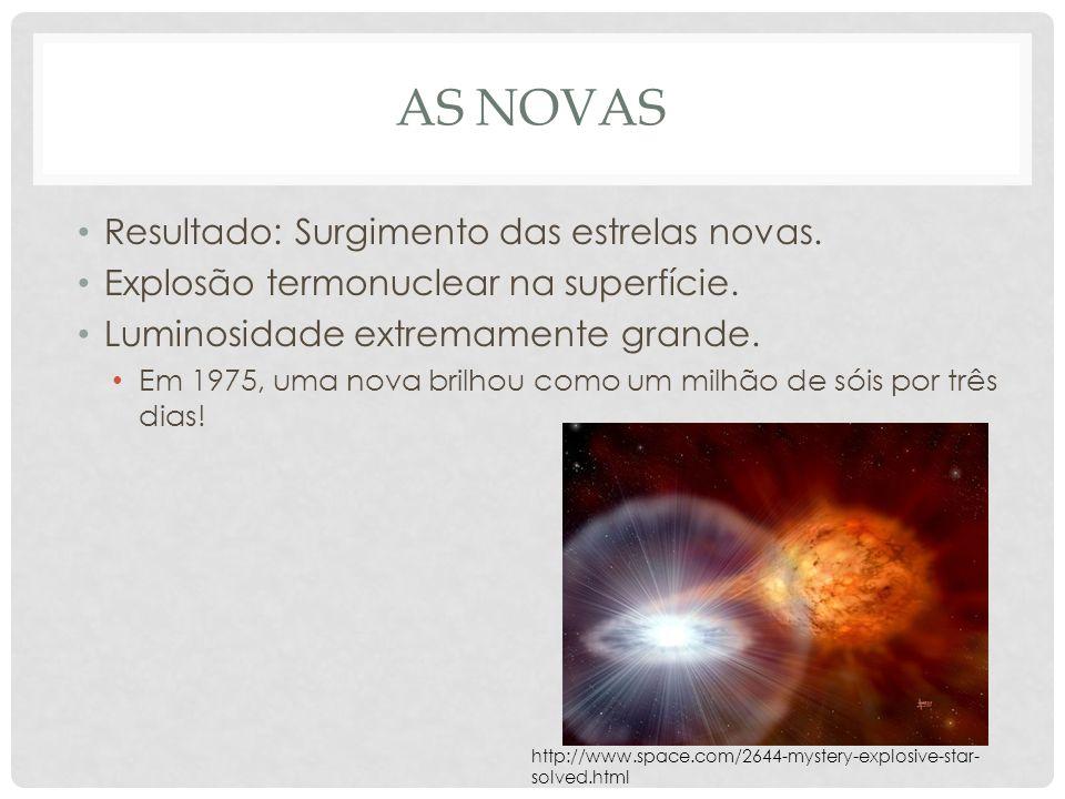 AS NOVAS Resultado: Surgimento das estrelas novas. Explosão termonuclear na superfície. Luminosidade extremamente grande. Em 1975, uma nova brilhou co