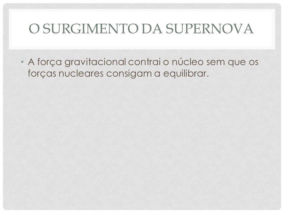 O SURGIMENTO DA SUPERNOVA A força gravitacional contrai o núcleo sem que os forças nucleares consigam a equilibrar.