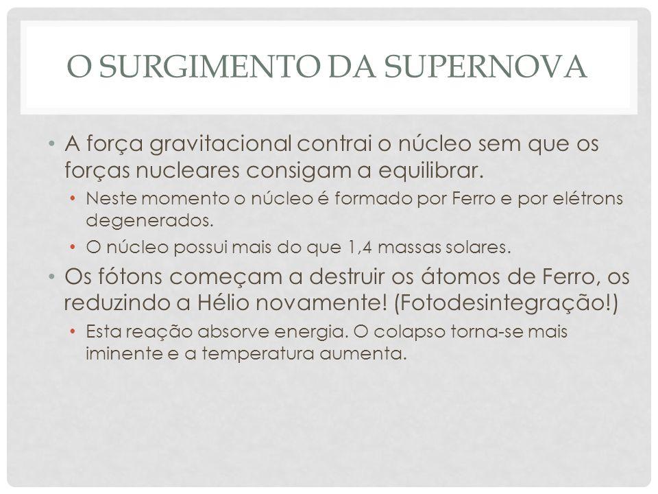 O SURGIMENTO DA SUPERNOVA A força gravitacional contrai o núcleo sem que os forças nucleares consigam a equilibrar. Neste momento o núcleo é formado p