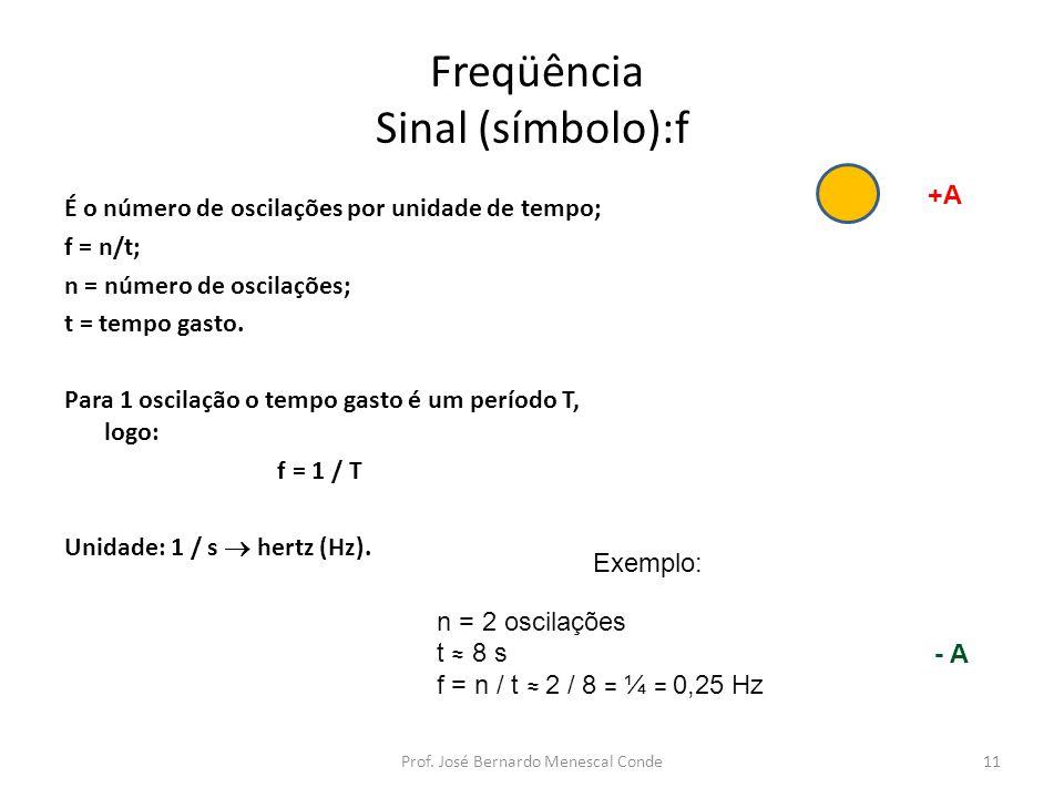 Freqüência Sinal (símbolo):f É o número de oscilações por unidade de tempo; f = n/t; n = número de oscilações; t = tempo gasto.