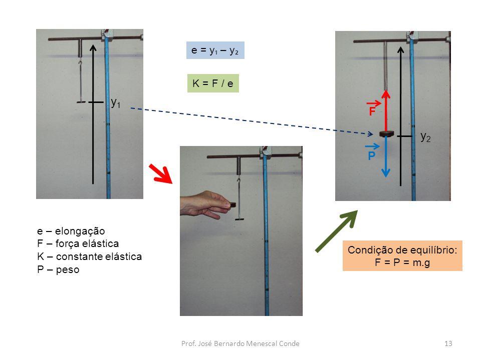 13 y1y1 y2y2 e = y – y F P Condição de equilíbrio: F = P = m.g K = F / e e – elongação F – força elástica K – constante elástica P – peso