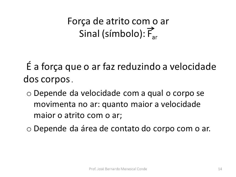 Força de atrito com o ar Sinal (símbolo): F ar É a força que o ar faz reduzindo a velocidade dos corpos.