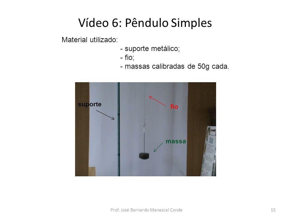 Vídeo 6: Pêndulo Simples 15Prof.