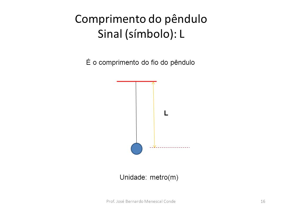 Comprimento do pêndulo Sinal (símbolo): L L É o comprimento do fio do pêndulo Unidade: metro(m) 16Prof.