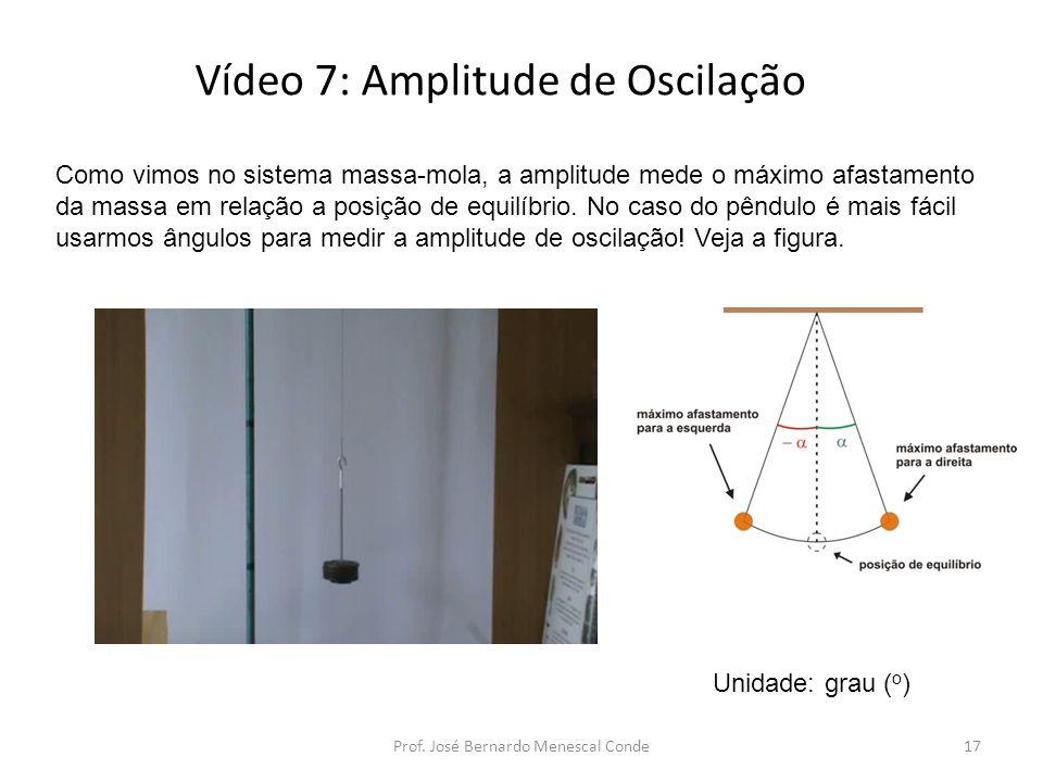 Vídeo 7: Amplitude de Oscilação 17Prof.