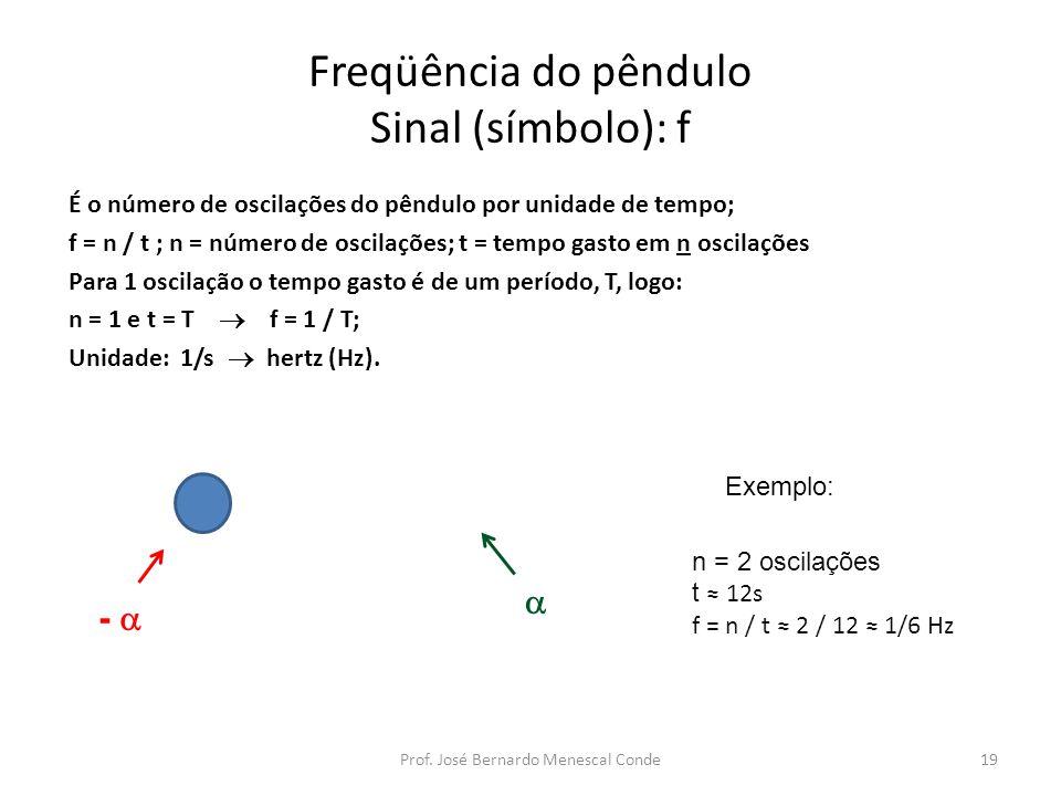 Freqüência do pêndulo Sinal (símbolo): f É o número de oscilações do pêndulo por unidade de tempo; f = n / t ; n = número de oscilações; t = tempo gasto em n oscilações Para 1 oscilação o tempo gasto é de um período, T, logo: n = 1 e t = T f = 1 / T; Unidade: 1/s hertz (Hz).