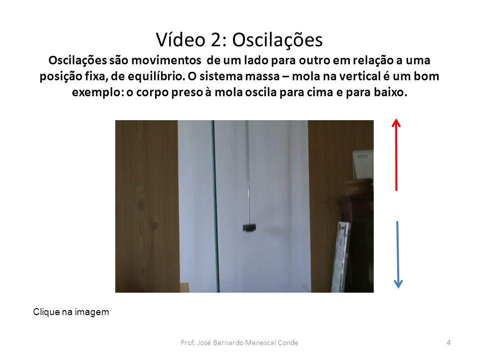 Vídeo 2: Oscilações Oscilações são movimentos de um lado para outro em relação a uma posição fixa, de equilíbrio.