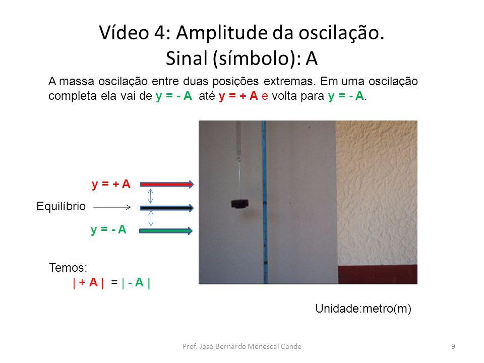 Vídeo 4: Amplitude da oscilação.