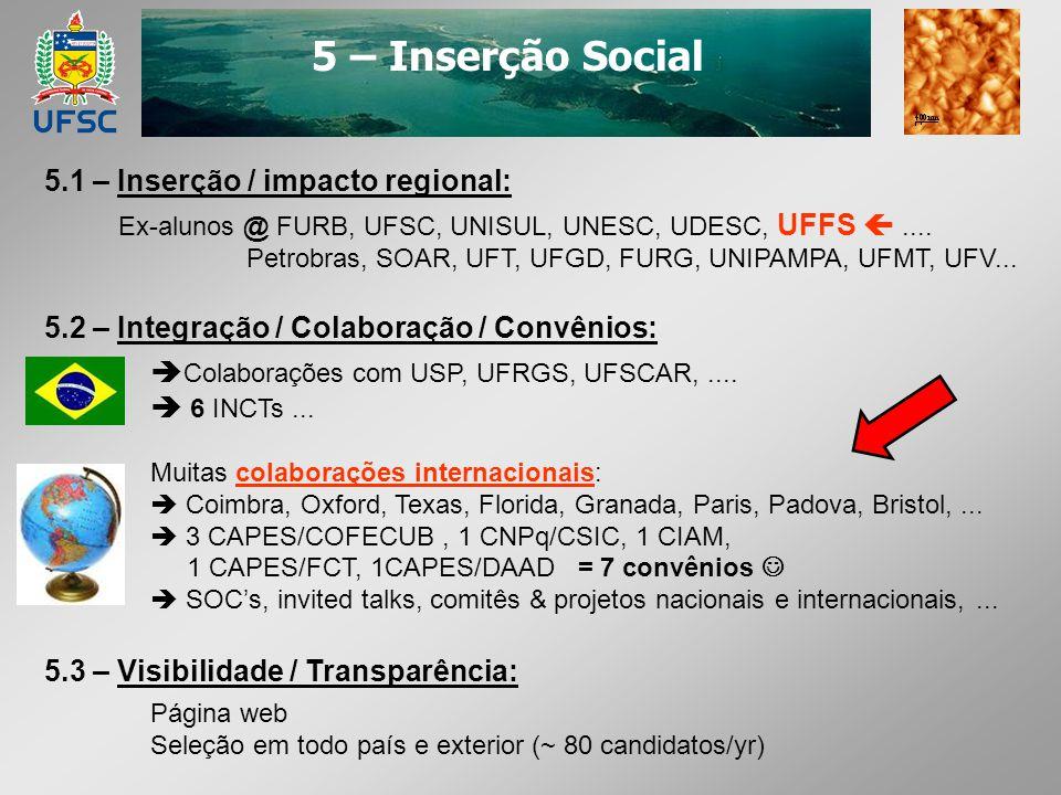 5 – Inserção Social 5.1 – Inserção / impacto regional: Ex-alunos @ FURB, UFSC, UNISUL, UNESC, UDESC, UFFS.... Petrobras, SOAR, UFT, UFGD, FURG, UNIPAM