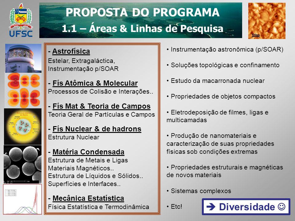 PROPOSTA DO PROGRAMA 1.1 – Proposta Curricular Obrigatórias + Mec Quântica I + Electromagnetismo I + Mec Estatística + Seminários & colóquios Opcionais (ex: 2010) + Difração de Raios X + Introd.