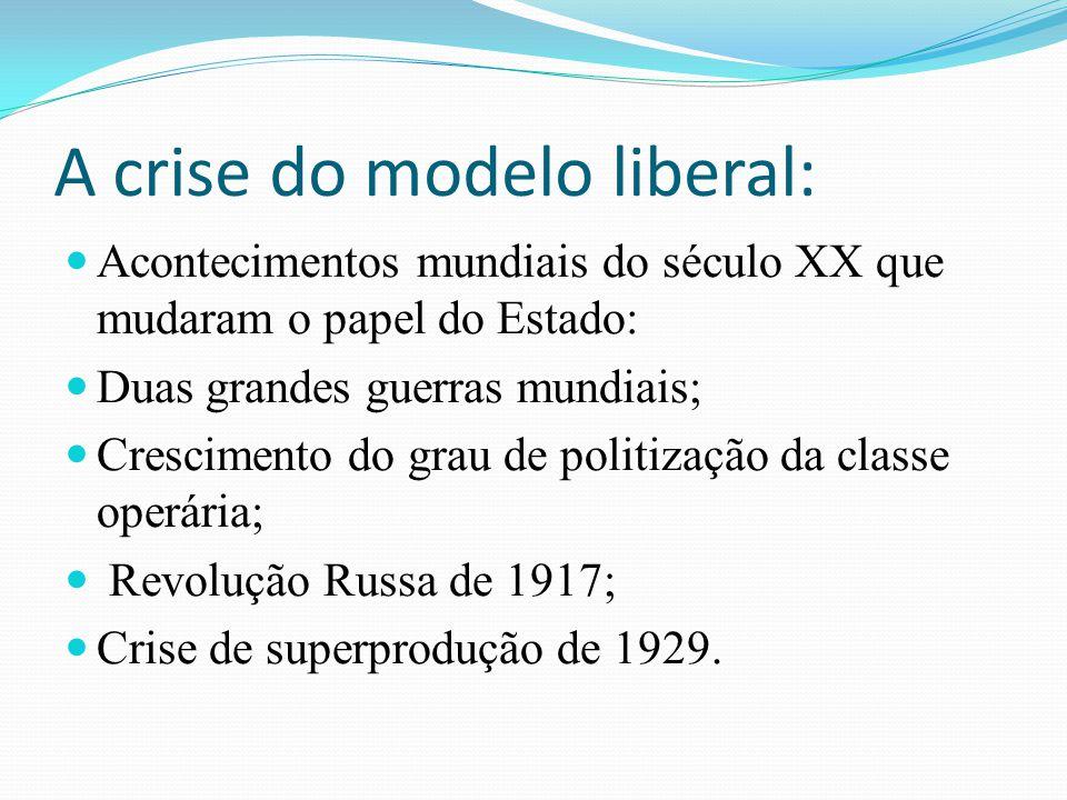 A crise do modelo liberal: Acontecimentos mundiais do século XX que mudaram o papel do Estado: Duas grandes guerras mundiais; Crescimento do grau de p