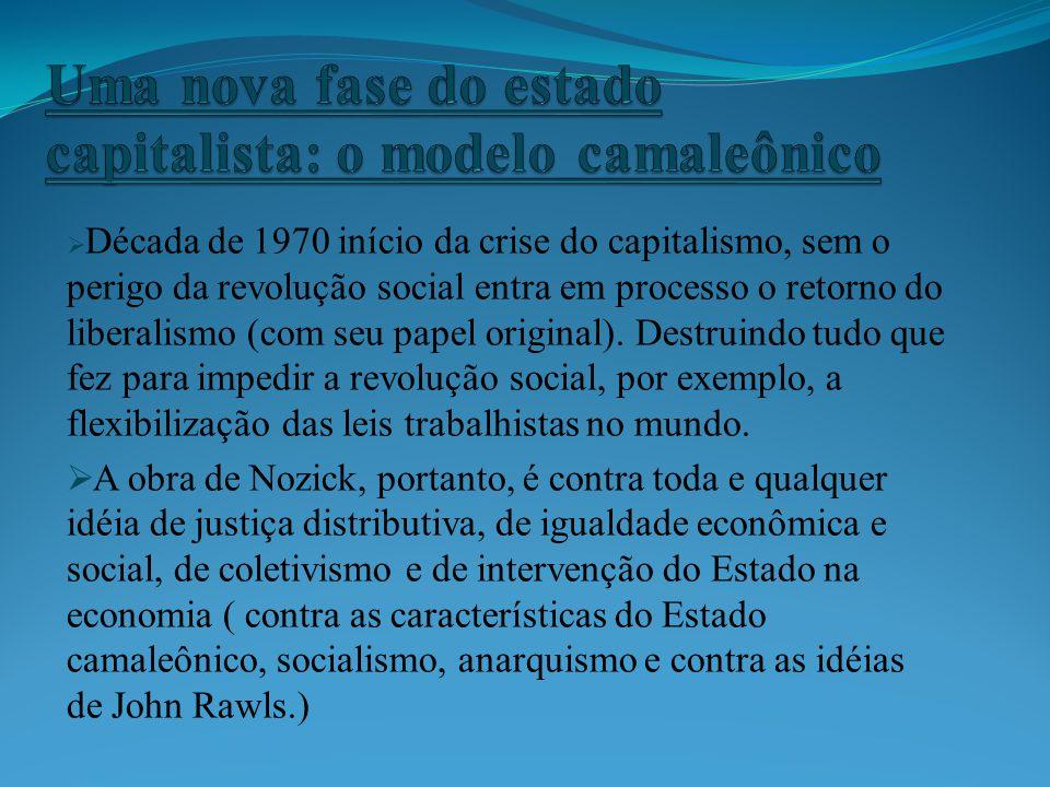 Década de 1970 início da crise do capitalismo, sem o perigo da revolução social entra em processo o retorno do liberalismo (com seu papel original). D