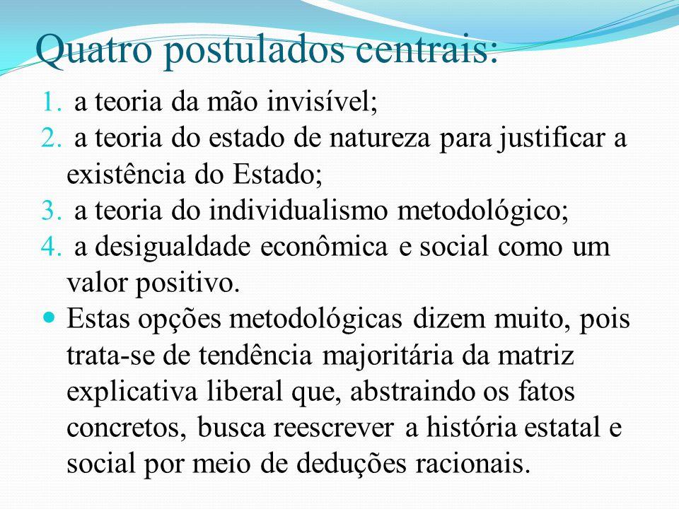 Quatro postulados centrais: 1. a teoria da mão invisível; 2. a teoria do estado de natureza para justificar a existência do Estado; 3. a teoria do ind