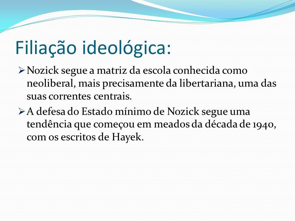Filiação ideológica: Nozick segue a matriz da escola conhecida como neoliberal, mais precisamente da libertariana, uma das suas correntes centrais. A
