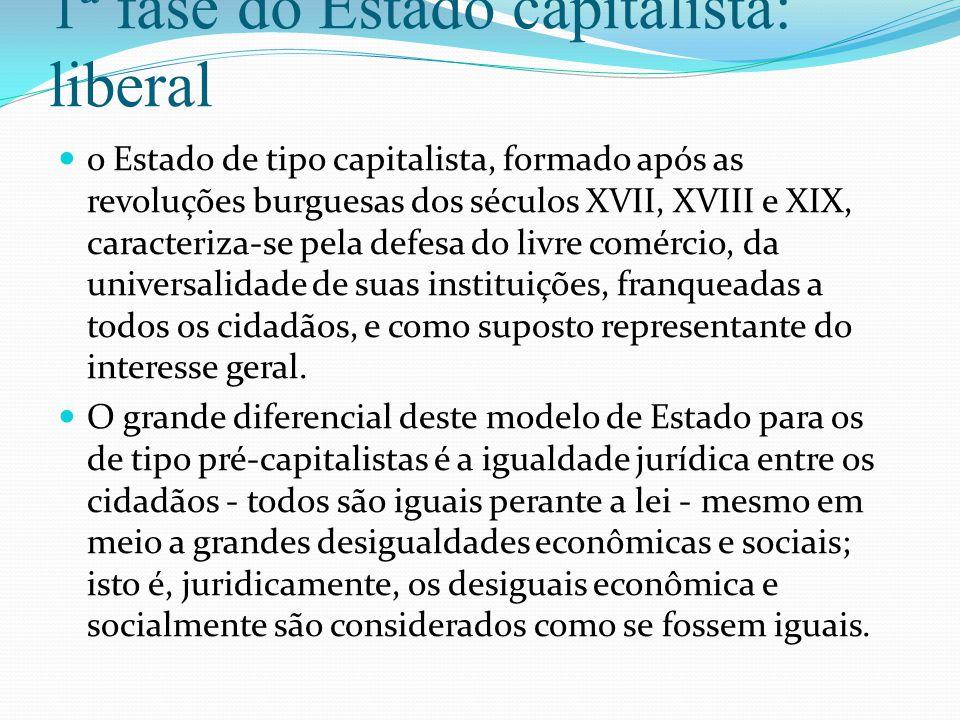 1ª fase do Estado capitalista: liberal o Estado de tipo capitalista, formado após as revoluções burguesas dos séculos XVII, XVIII e XIX, caracteriza-s