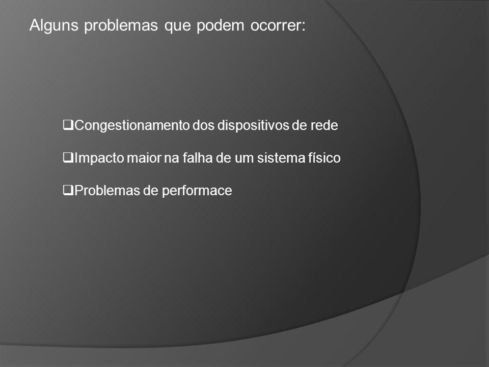 Alguns problemas que podem ocorrer: Congestionamento dos dispositivos de rede Impacto maior na falha de um sistema físico Problemas de performace