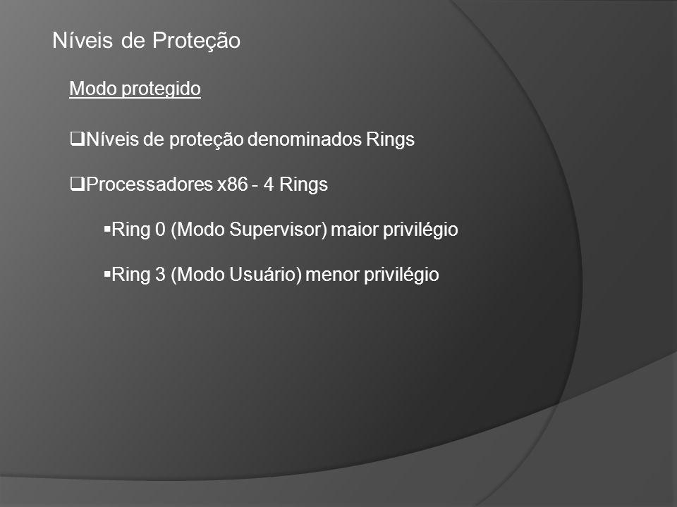 Modo protegido Níveis de Proteção Níveis de proteção denominados Rings Processadores x86 - 4 Rings Ring 0 (Modo Supervisor) maior privilégio Ring 3 (M