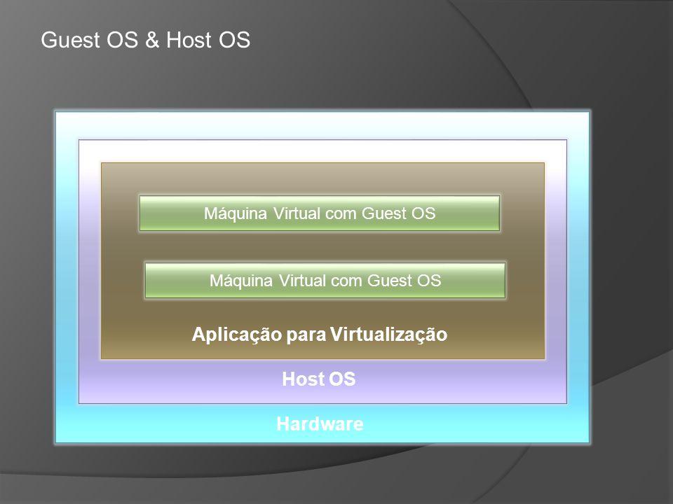Guest OS & Host OS Hardware Host OS Máquina Virtual com Guest OS Aplicação para Virtualização Máquina Virtual com Guest OS