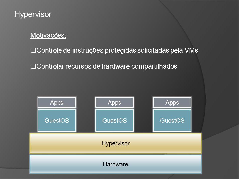 Hypervisor Hardware Hypervisor GuestOS Apps Motivações: Controle de instruções protegidas solicitadas pela VMs Controlar recursos de hardware comparti