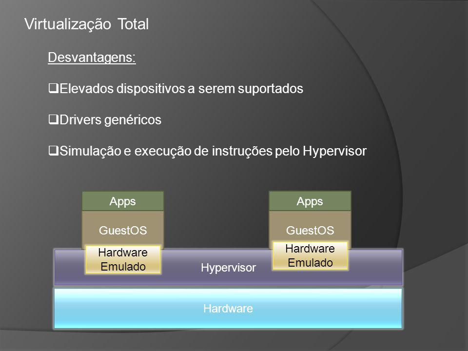 Virtualização Total Desvantagens: Elevados dispositivos a serem suportados Drivers genéricos Simulação e execução de instruções pelo Hypervisor Hardwa