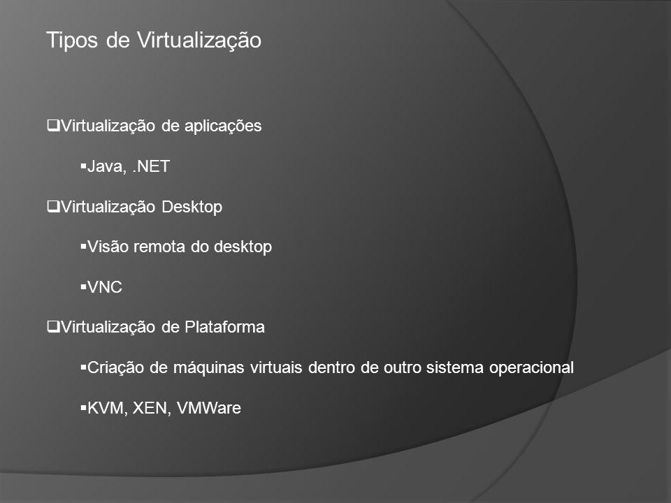 Tipos de Virtualização Virtualização de aplicações Java,.NET Virtualização Desktop Visão remota do desktop VNC Virtualização de Plataforma Criação de