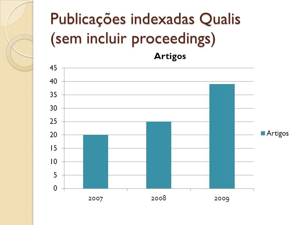 Publicações indexadas Qualis (sem incluir proceedings)