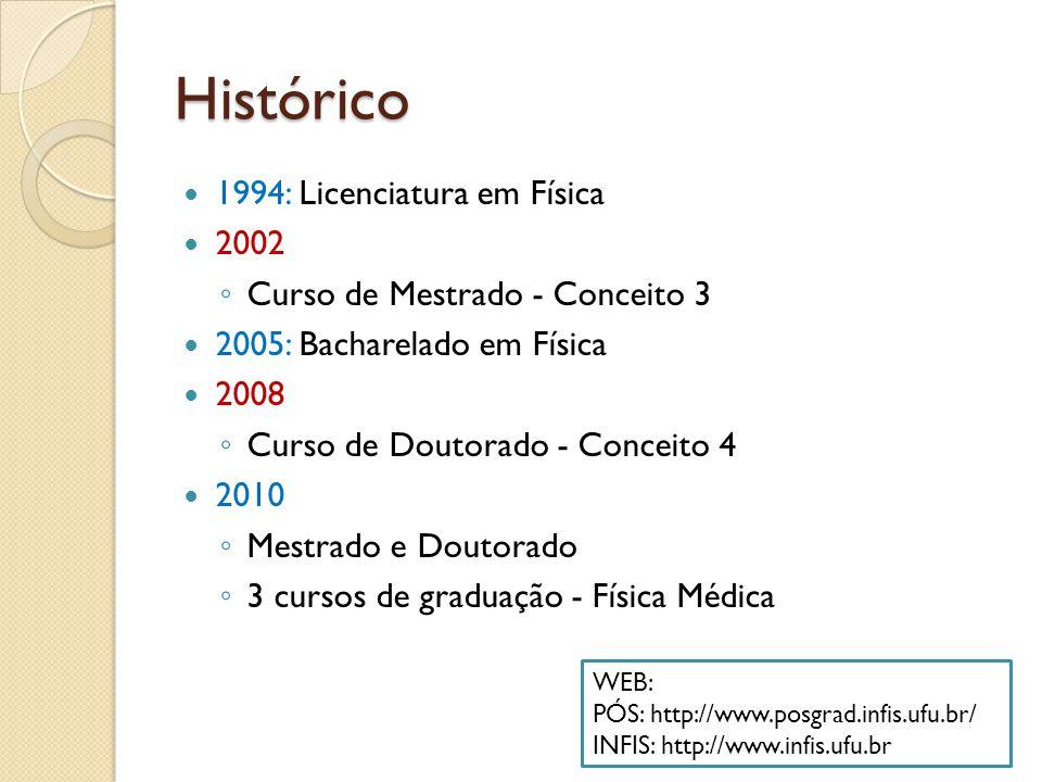 Histórico WEB: PÓS: http://www.posgrad.infis.ufu.br/ INFIS: http://www.infis.ufu.br 1994: Licenciatura em Física 2002 Curso de Mestrado - Conceito 3 2005: Bacharelado em Física 2008 Curso de Doutorado - Conceito 4 2010 Mestrado e Doutorado 3 cursos de graduação - Física Médica