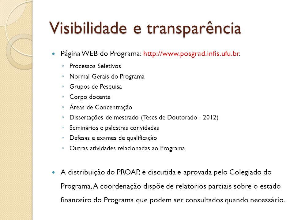 Visibilidade e transparência Página WEB do Programa: http://www.posgrad.infis.ufu.br.