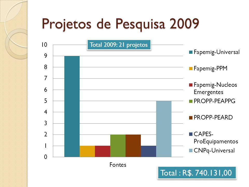Projetos de Pesquisa 2009 Total 2009: 21 projetos Total : R$. 740.131,00