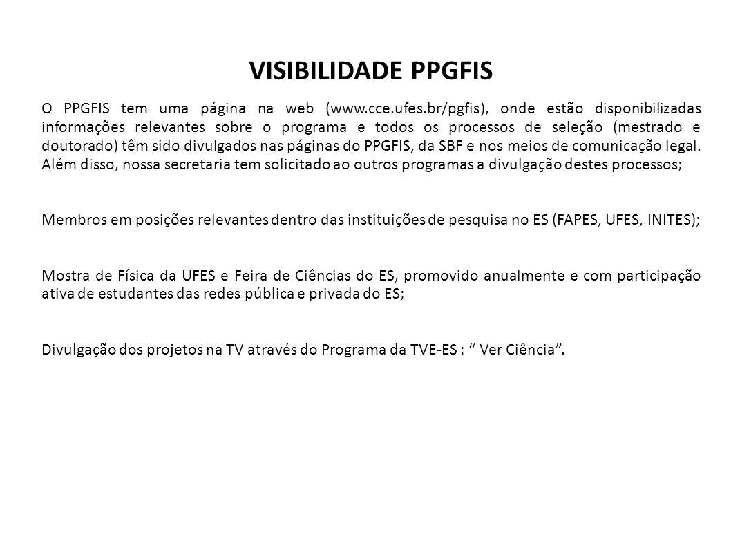 VISIBILIDADE PPGFIS O PPGFIS tem uma página na web (www.cce.ufes.br/pgfis), onde estão disponibilizadas informações relevantes sobre o programa e todo