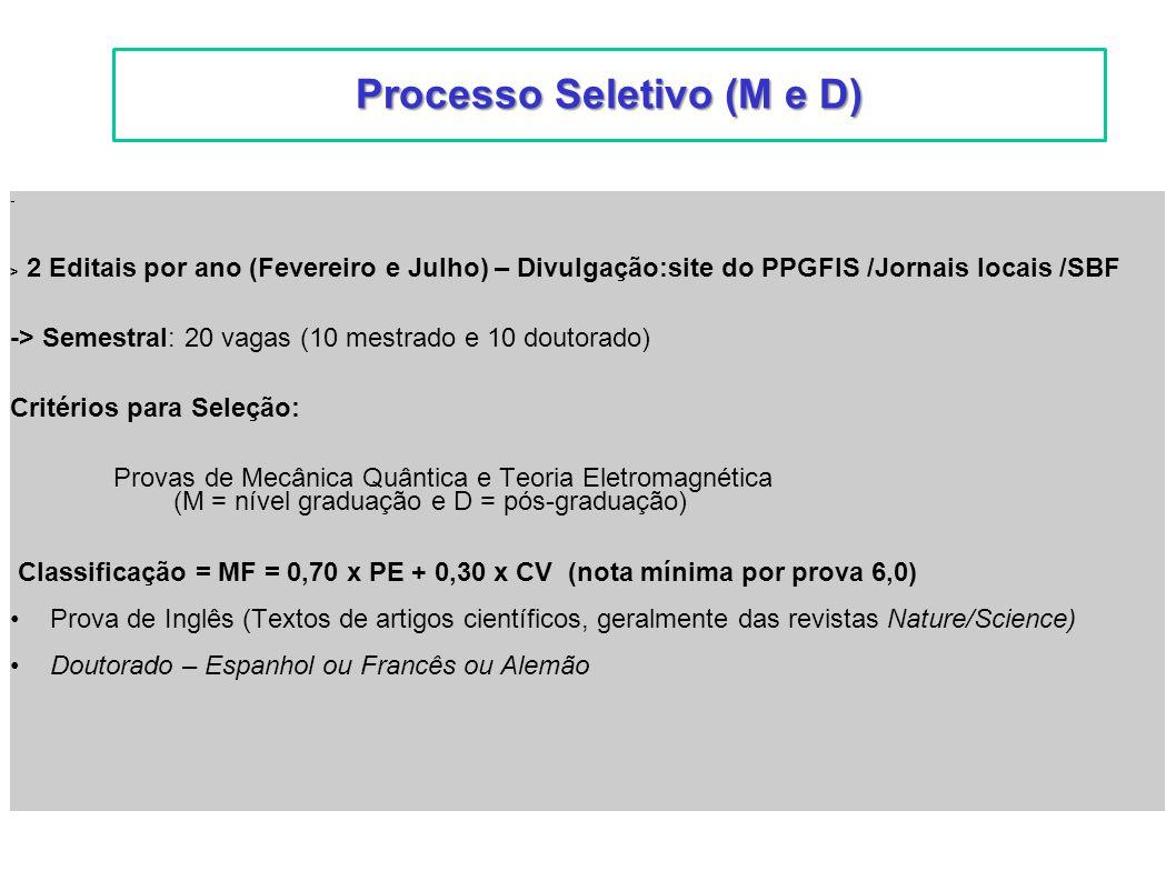 Processo Seletivo (M e D) - > 2 Editais por ano (Fevereiro e Julho) – Divulgação:site do PPGFIS /Jornais locais /SBF -> Semestral: 20 vagas (10 mestra